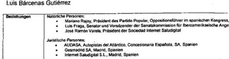 cuentas-Barcenas-Suiza_EDIIMA20130117_0042_5